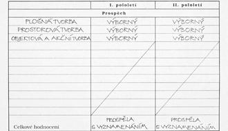 Vysvědčení ze Základní umělecké školy 2007/2008